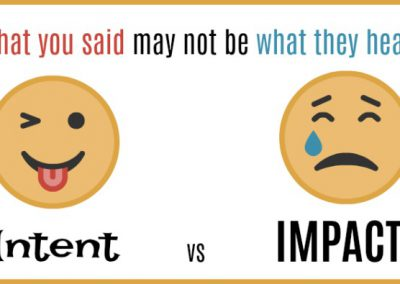 Empathetic communication: understanding intent versus impact